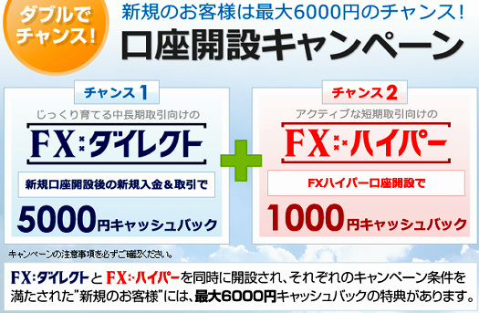 セントラル短資FX FXダイレクト FXハイパー 六千円 6000円 キャッシュバックキャンペーン