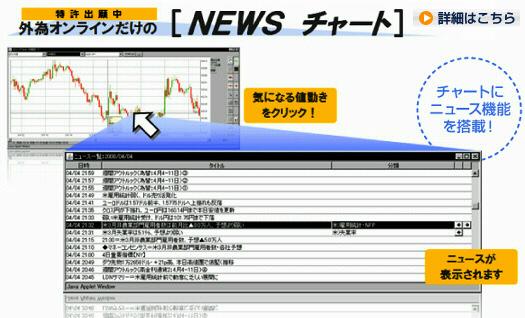 外為オンライン NEWSチャート ニュースチャート