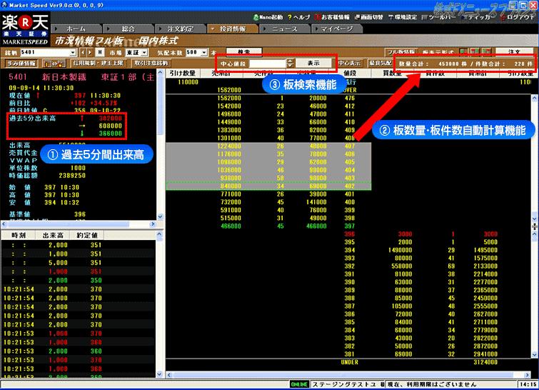 http://kabu-fx-news.up.seesaa.net/image/market-speed.png