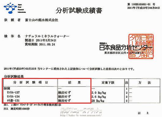 DMM.水 プレミアムフジ ヨウ素-131 セシウム-134 セシウム-137 放射性物質
