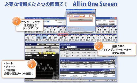 スマート・チャート・トレード NTTスマートトレード