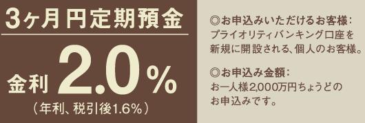 スタンダードチャータード銀行 円定期預金 金利2.0% キャンペーン